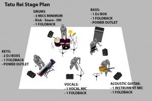 Tatu-Rei-Stage-Plan